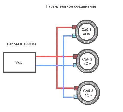 Как правильно подключить сабвуфер и усилитель при разном сопротивлении