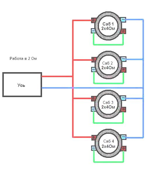 Варианты установки усилителя и сабвуфера.